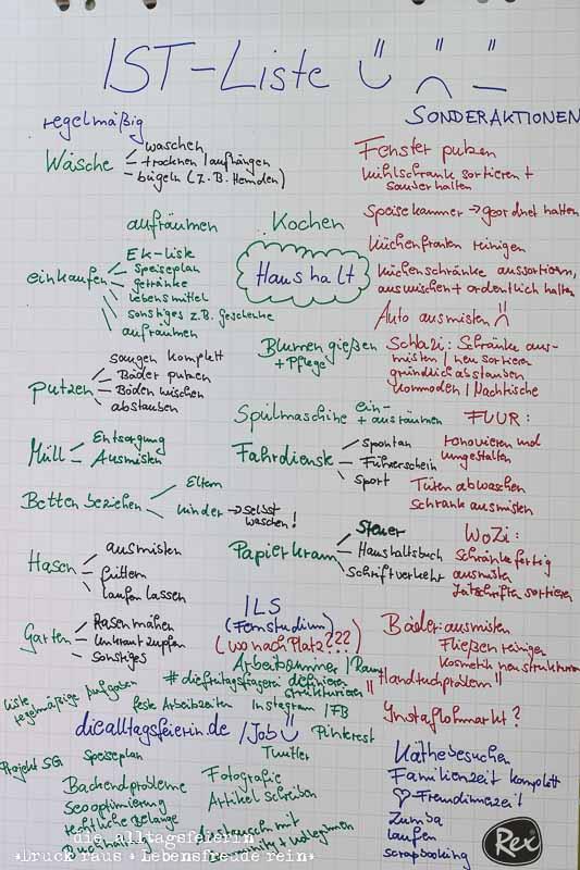 Seelensachen, Alltag, Routinen, Routinen im Haushalt, Organisation, Routine, Arbeit, Haushalt, Kindererziehung, Fahrdienste, Tu-Es-Liste, To-Do-Liste, Analyse des Ist-Zustands, besser organisieren, Ist-Liste, fixe Termine
